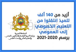 أزيد من 140 ألف تلميذ انتقلوا من التعليم الخصوصي إلى العمومي برسم الموسم الدراسي الحالي 2020-2021